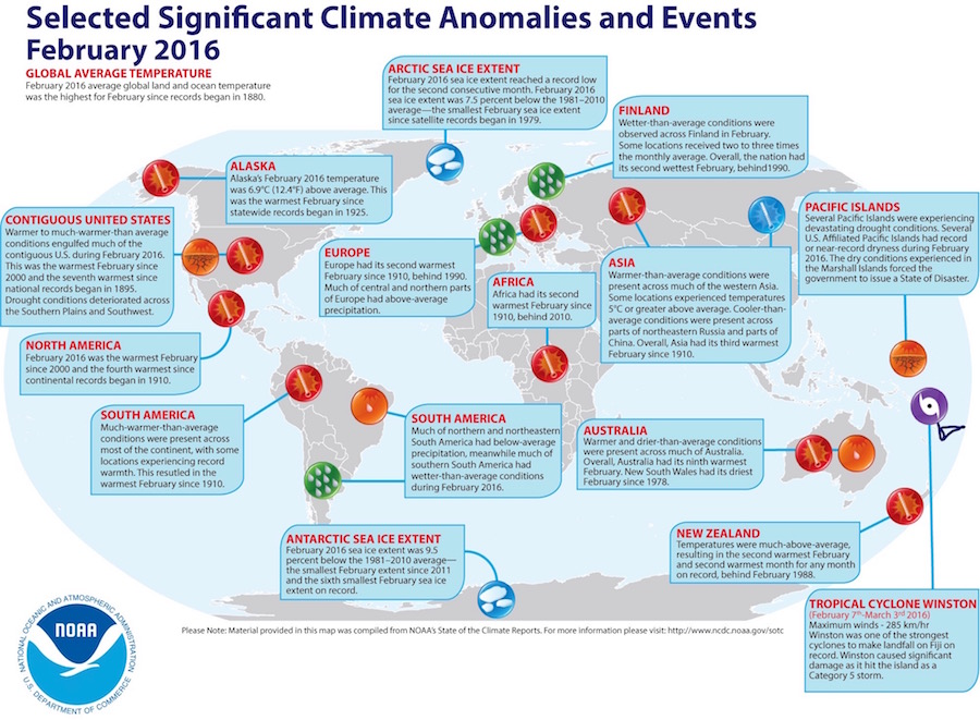 Eventos y anomalías del clima en febrero de 2016