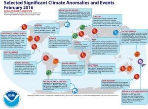 Eventos y anomalías del clima en febrero de 2016. NOAA